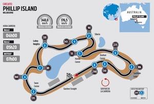 MotoGP - Australia 13